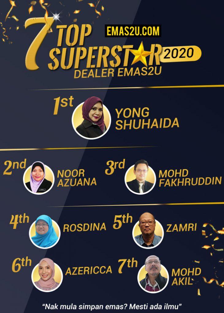 Top 7 Dealer Public Gold 2020