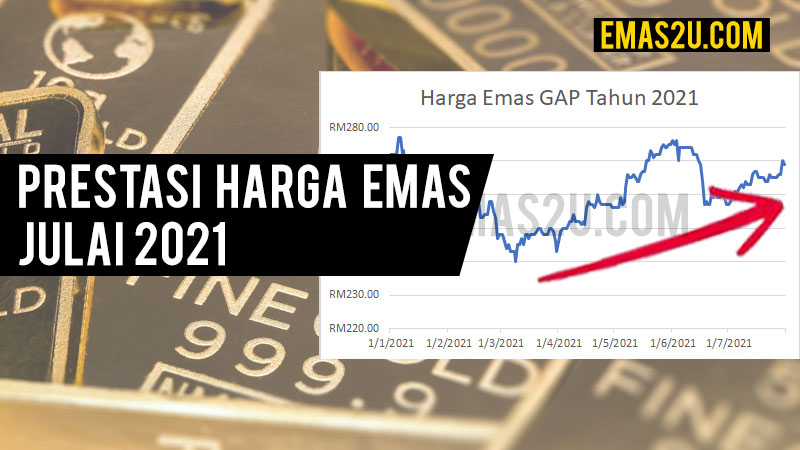 harga emas julai 2021