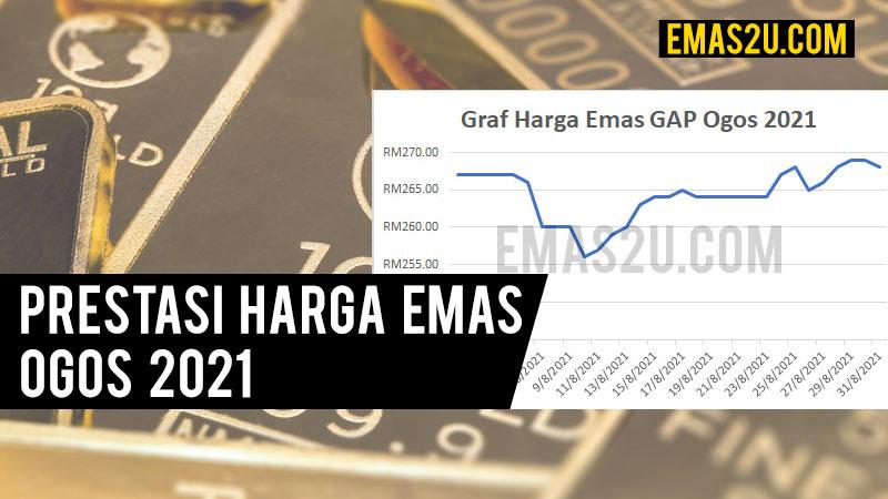 harga emas ogos 2021