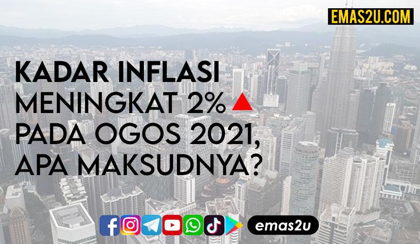 kadar inflasi malaysia naik