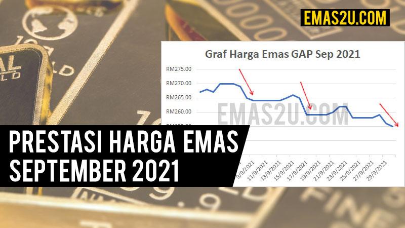 Harga Emas September 2021